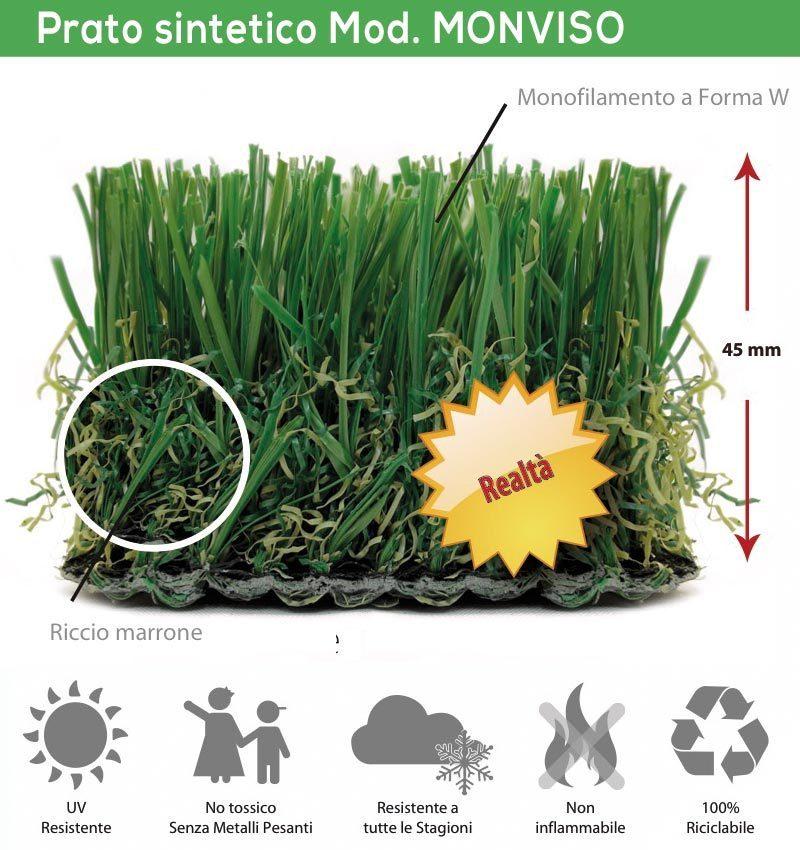 Prato manto in erba sintetica prezzo rotolo 2x25 metri for Prato sintetico listino